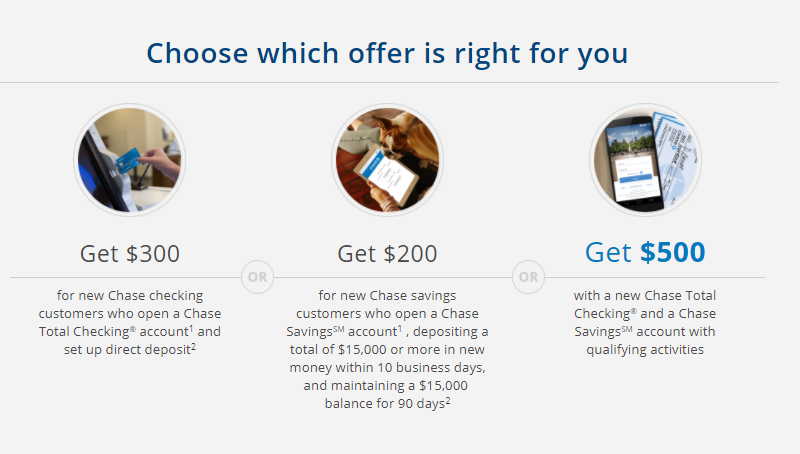 Chase Coupon $500 Bonus (Working Link)